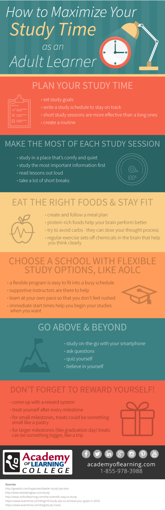AOLC_max_study_time_adult_infographic