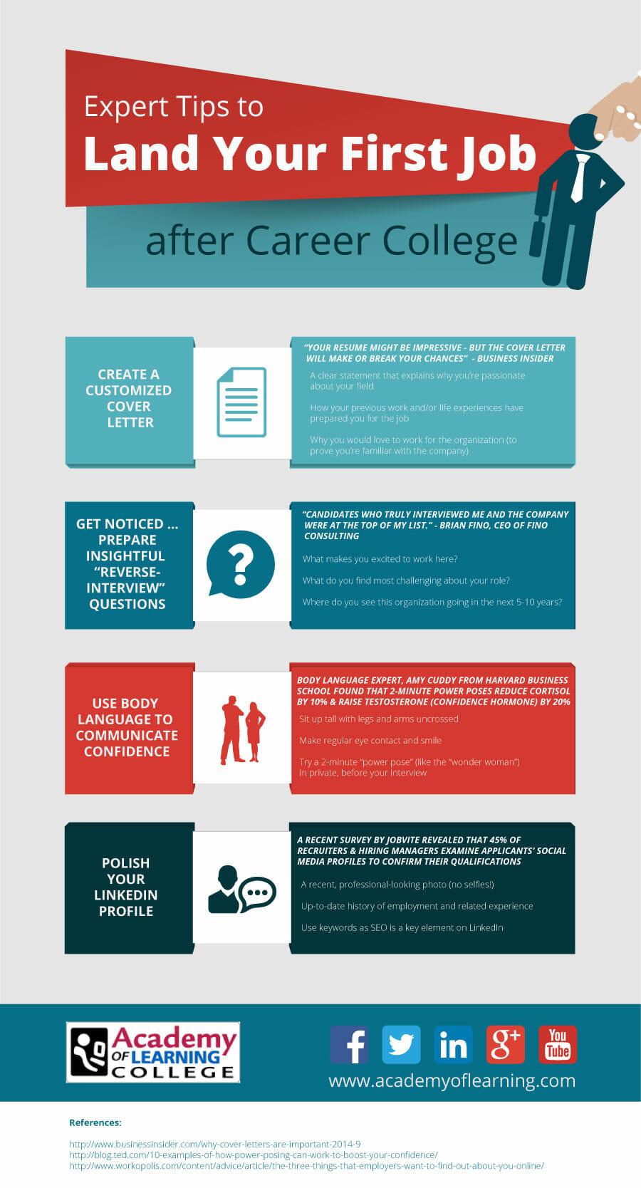 aolc-infographic
